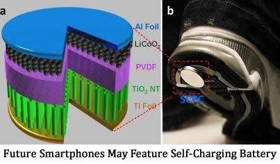 Future Smartphones May Feature Self-Charging Battery