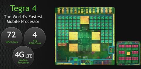Nvidia Tegra 4 SoC